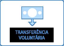 Transferência voluntária